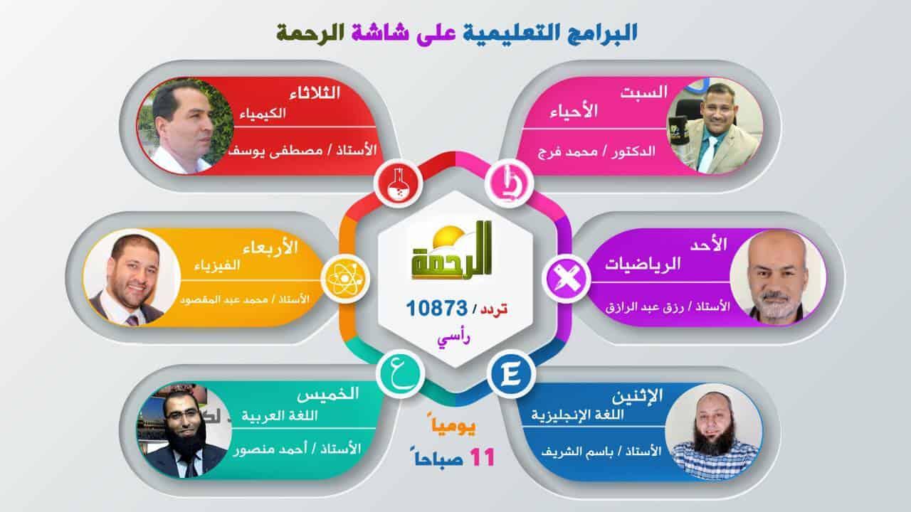 البرامج التعليمية ( مادة اللغة العربية )
